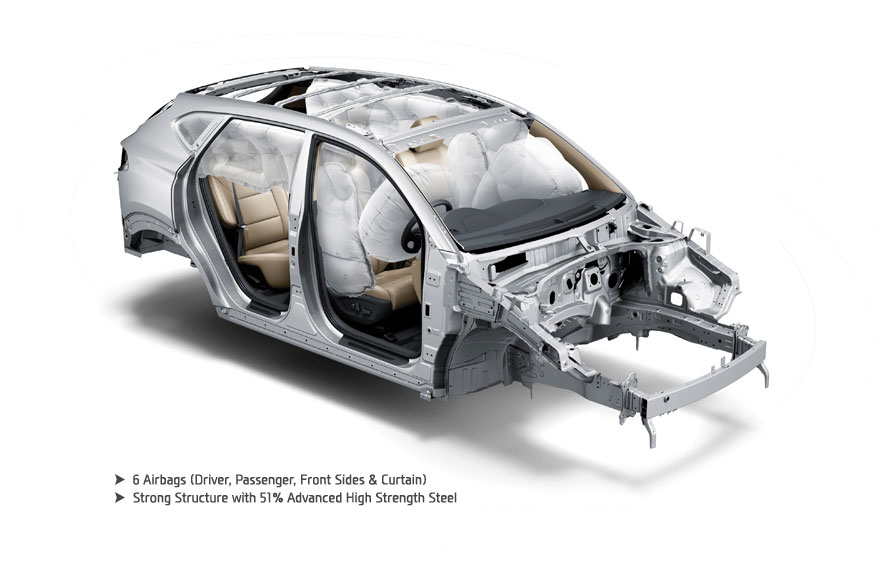 U modelu postoji sistem 6 vazdušnih jastuka postavljenih duž cele kabine